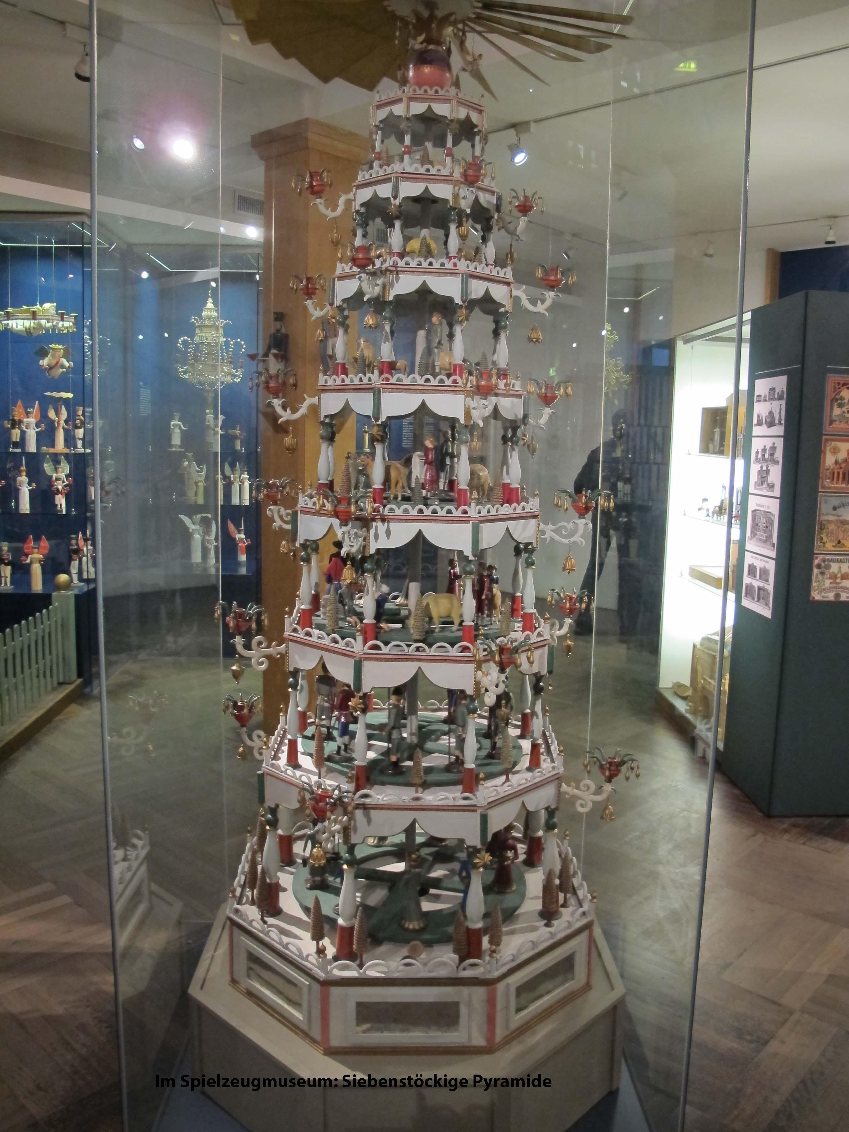 4Im Spielzeugmuseum